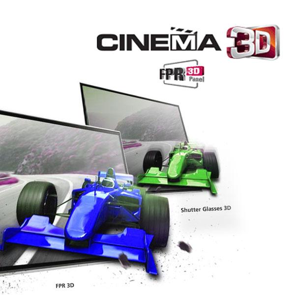 Технология FPR 3D