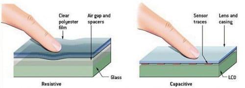 емкостный дисплей vs резистивный дисплей
